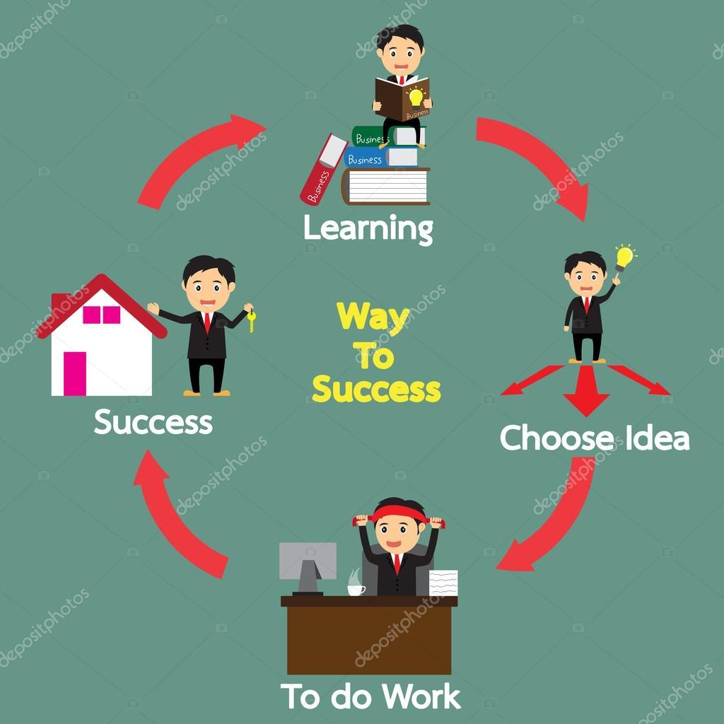 way to success cartoon businessman showing way to success infog stock vector c artitcom 107207642 https depositphotos com 107207642 stock illustration way to success cartoon businessman html