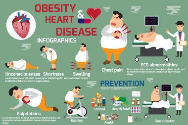 Obesity and heart disease infographic, detail of symptoms obesit
