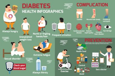 diabetes infographic, detail of health care concept in obesity a