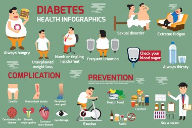 Obesity and diabetes infographic, detail of health care concept
