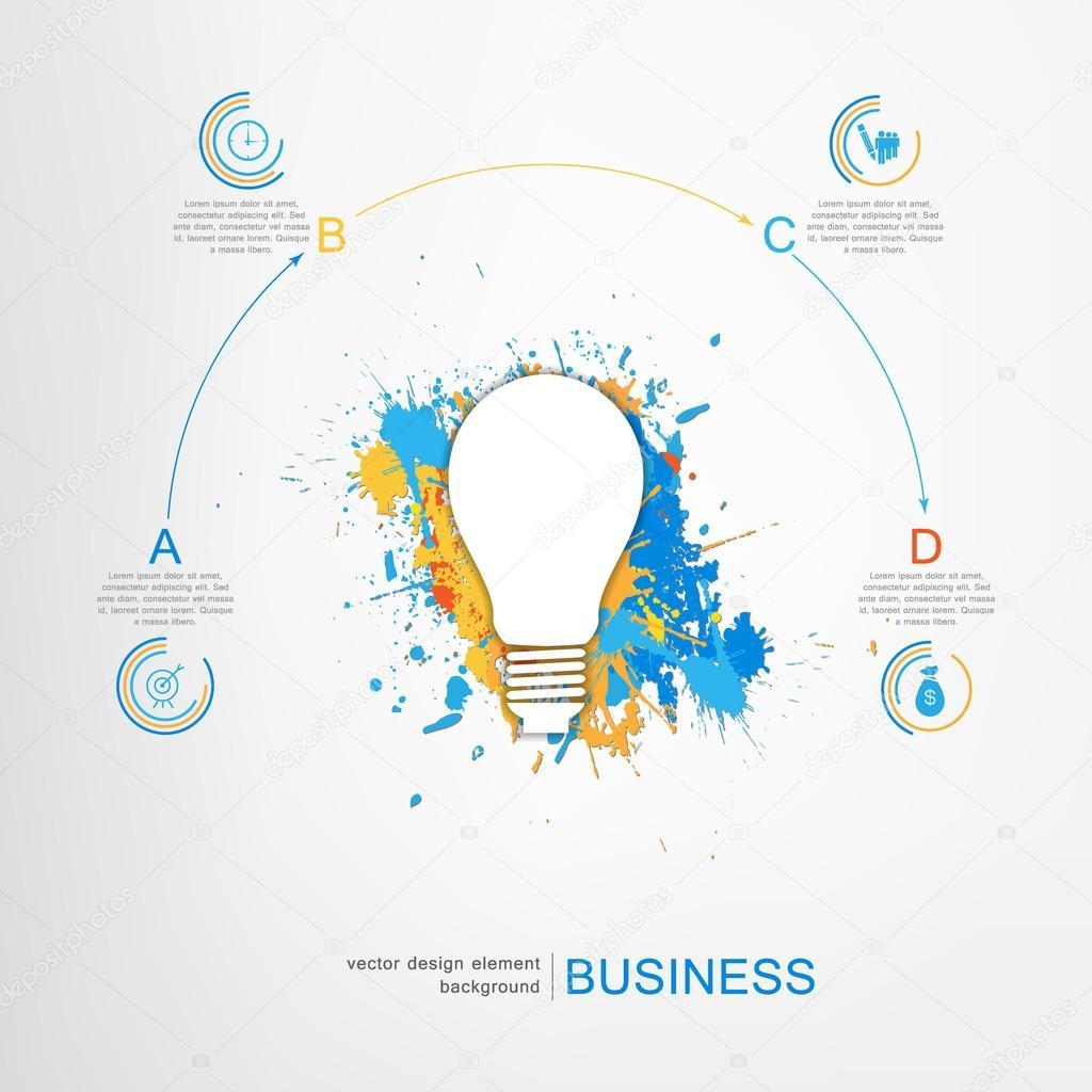 Business plan idea