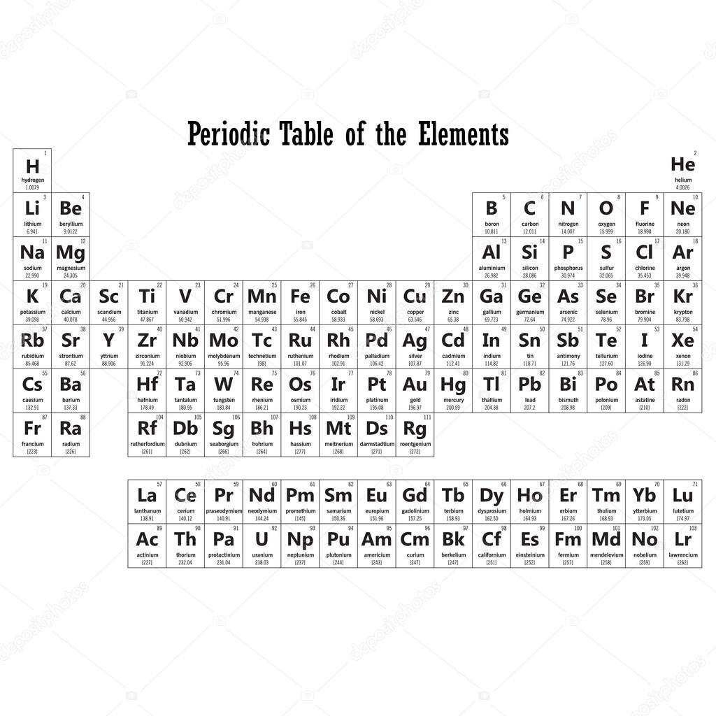 Uk ad okresowy pierwiastk w grafika wektorowa roxiller 112268774 - Tavola periodica bianco e nero ...