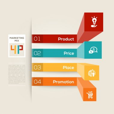 4P Business Marketing Concept Illustration