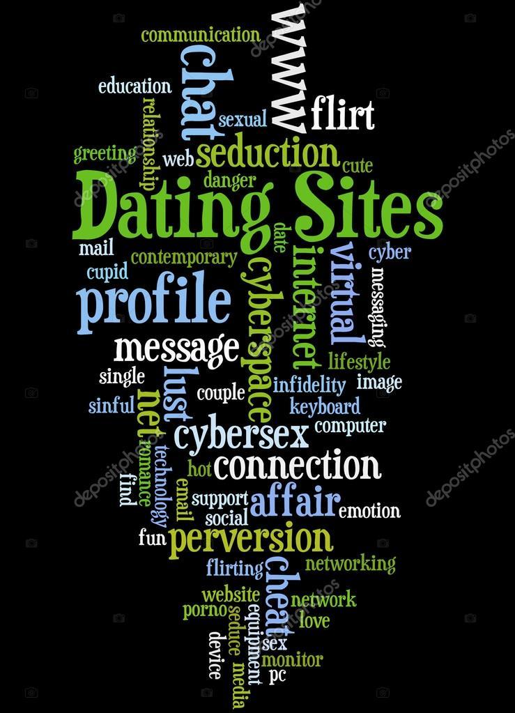 online dating Word σύννεφο