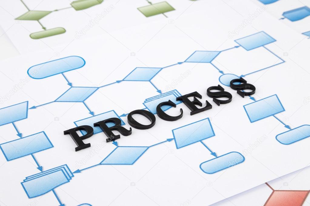 Word For Process Concept, Black Acrylic Alphabets Place On Blank Analysis Process  Flow Chart U2014 Photo By Vinnstock  Process Flow In Word