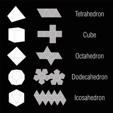 Platonic Solids Nets Names