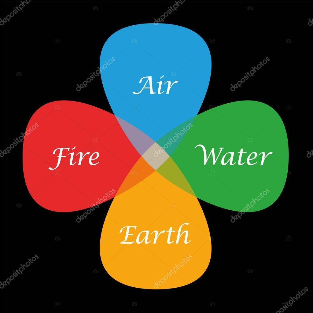 Элемент земли цвет