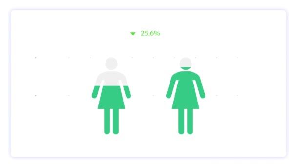 Female ratio animation. Isolated on white background.