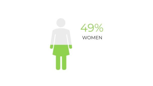 Animation of women ratio. Isolated on white background.