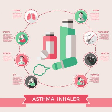 Asthma Inhaler Page Of Website