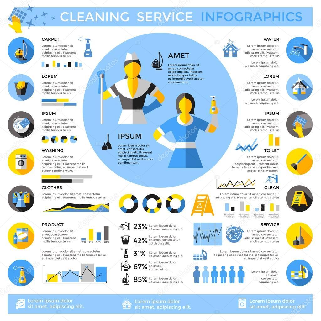 Carpet Cleaning Statistics Carpet Ideas