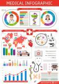 Zdravotní péče Infographics šablona