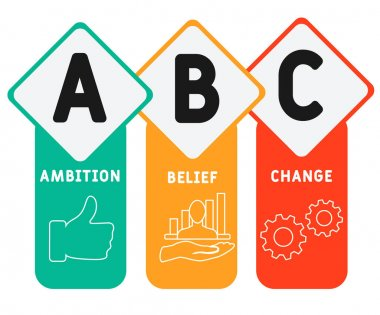 ABC - Ambition Belief Change acronym, business   concept. word lettering typography design illustration with line icons and ornaments.  Internet web site promotion concept vector layout. icon