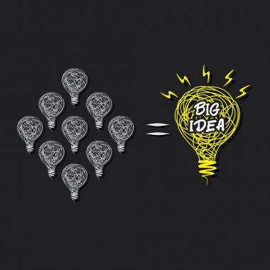 Small idea make big idea concept
