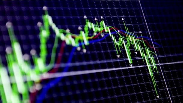 mozgás, a pénzügyi diagramokat a pénznem piacán