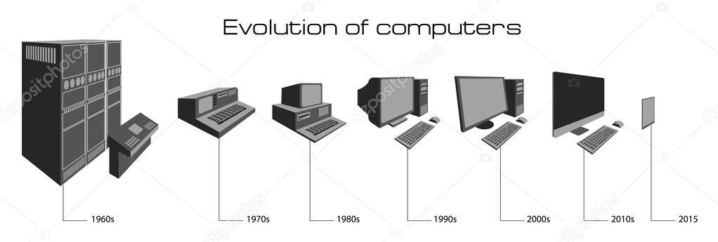 evolution de l 39 ordinateur image vectorielle vkatrevich 74152607. Black Bedroom Furniture Sets. Home Design Ideas