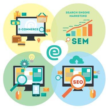 Internet marketing Set