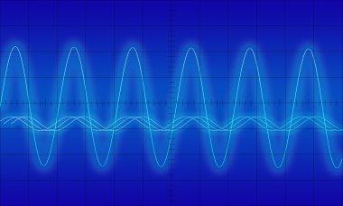 Sine waves measuring display