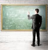 üzletember, lehívási rendszer