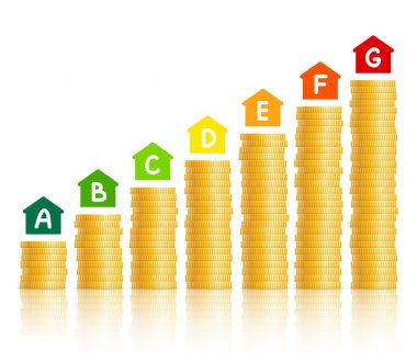 Energy efficiency and money expenses