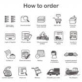 Fényképek Hogyan rendeljünk - vásárlás vásárlás menete