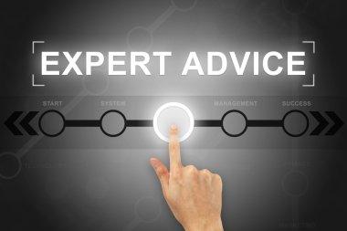hand clicking expert advice button on a screen interface