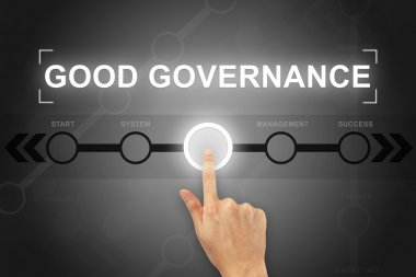 hand clicking good governance button on a screen interface