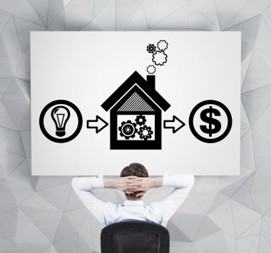 concept of real estate sales