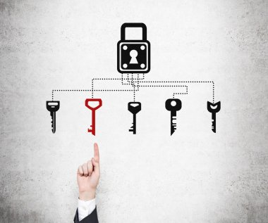 Finding the right key