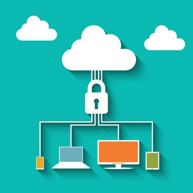 Cloud computing security concept design with computer, tablet, laptop and smartphone