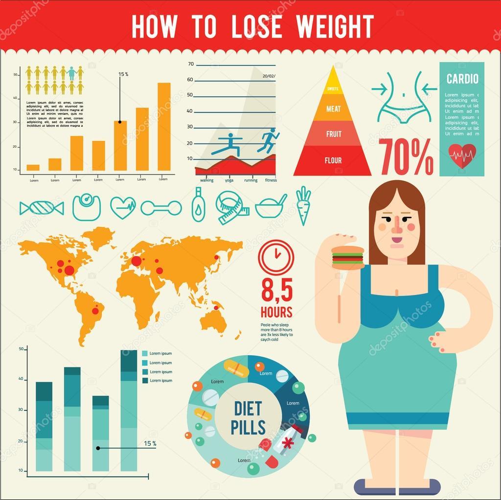 518 Gambar-gambar gratis dari Diet