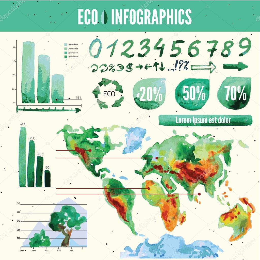 Ecology Infographic, vector illustration, watercolor illustration.
