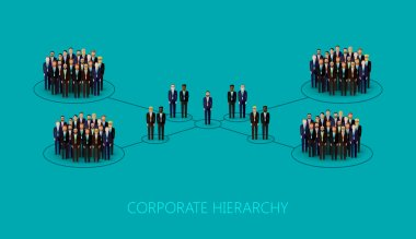 Corporate hierarchy structure. a c