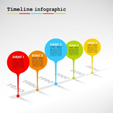 Infographic timeline report