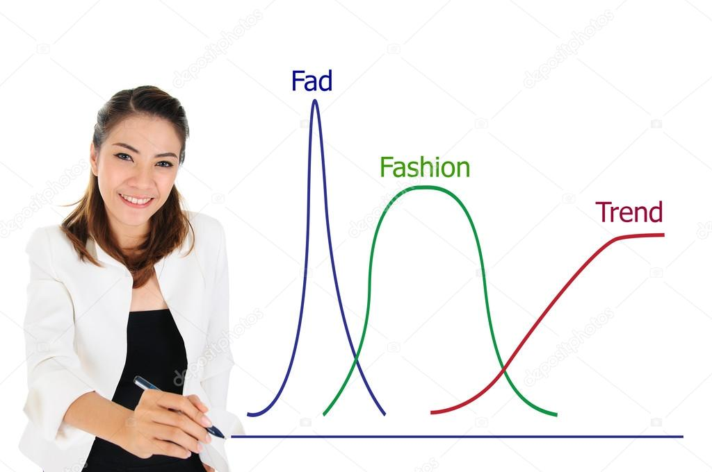 trends vs fads Trends have deeper cultural roots than fads fads cross borders with greater ease than ever before and the us has picked up on many recent fads imported from other regions.