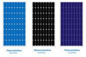 Solární Panel, zelená energie a obnovitelné koncepce