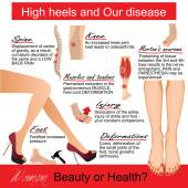 Vysoké podpatky a naše nemoci. Infografic