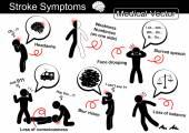 Schlaganfallsymptome (Kopfschmerzen, Schwäche und Taubheit auf einer Seite, Gesichtshängung, Sprachstörungen, Bewusstlosigkeit (Synkope), Sehstörungen, Gleichgewichtsverlust )