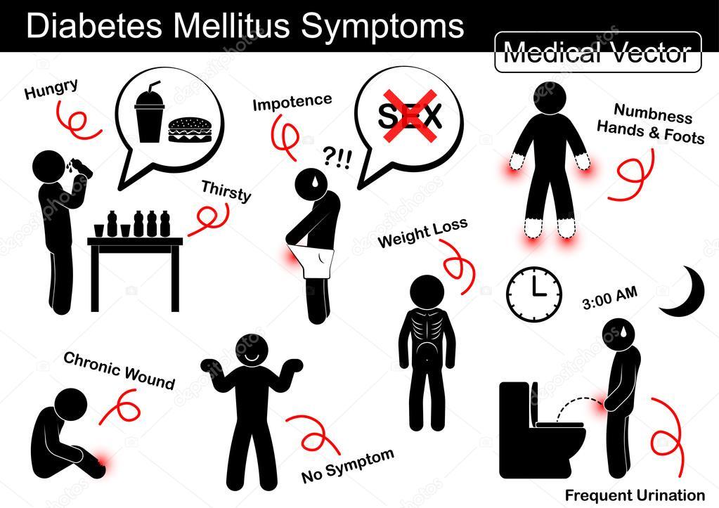 síntomas de diabetes impotenz
