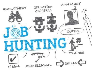 Job hunting concept