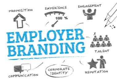 Employer branding concept