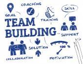 Fotografie Team Building concept