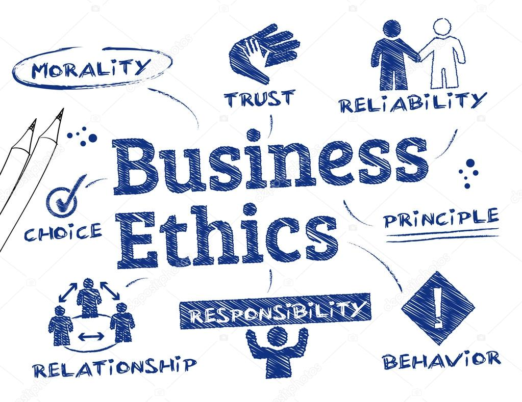 importance of ethical behavior in corporate business An article on the importance of business ethics to you, your business, your customers and your employees is it possible to do business both efficiently and ethically.