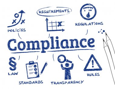 Compliance sketch