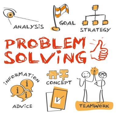 Problem-solving concept