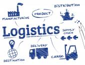 Logistikkonzept