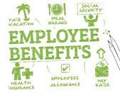 Fotografie employee benefits