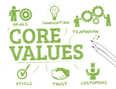 core values chart