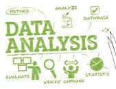 Datenanalyse-Chart