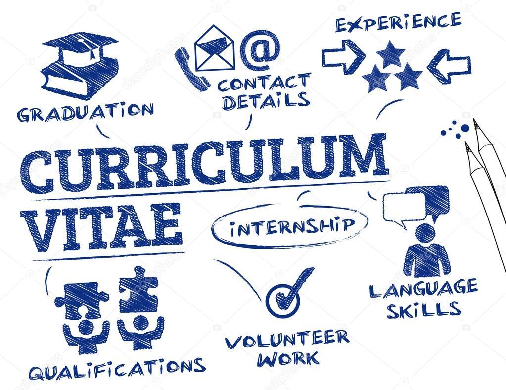 concepto de curriculum vitae — Archivo Imágenes Vectoriales ...